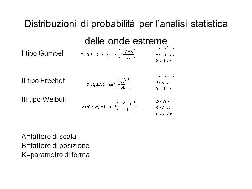 Distribuzioni di probabilità per lanalisi statistica delle onde estreme I tipo Gumbel II tipo Frechet III tipo Weibull A=fattore di scala B=fattore di