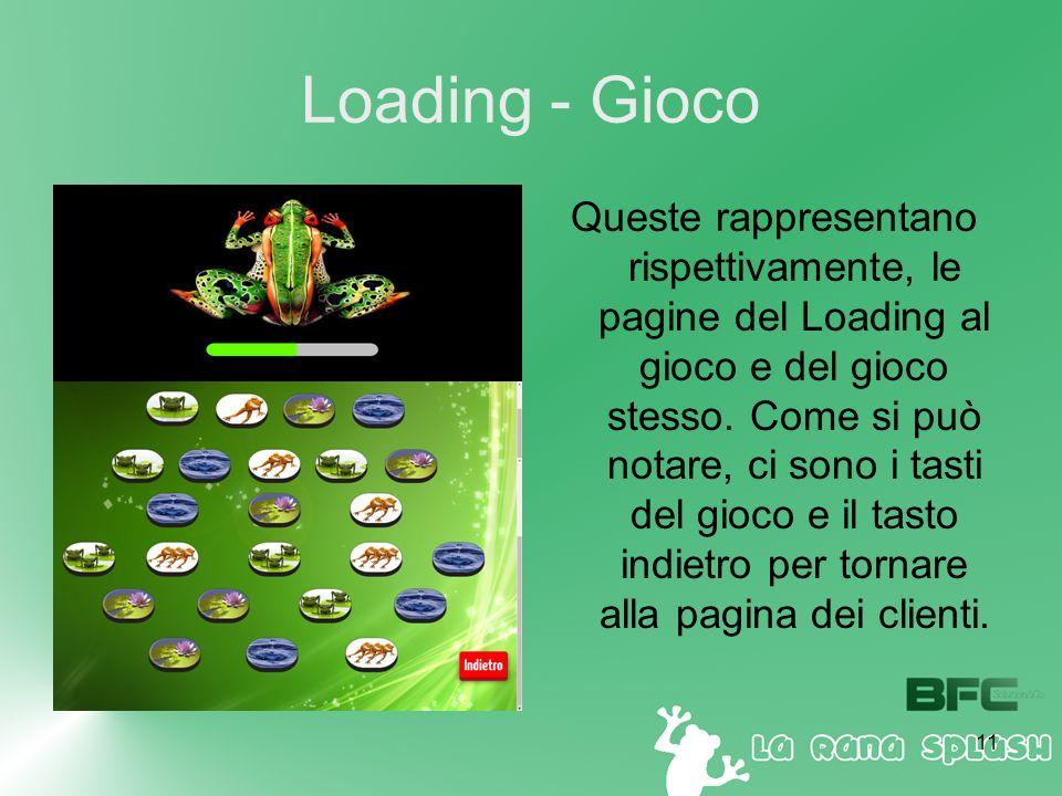 11 Loading - Gioco Queste rappresentano rispettivamente, le pagine del Loading al gioco e del gioco stesso.