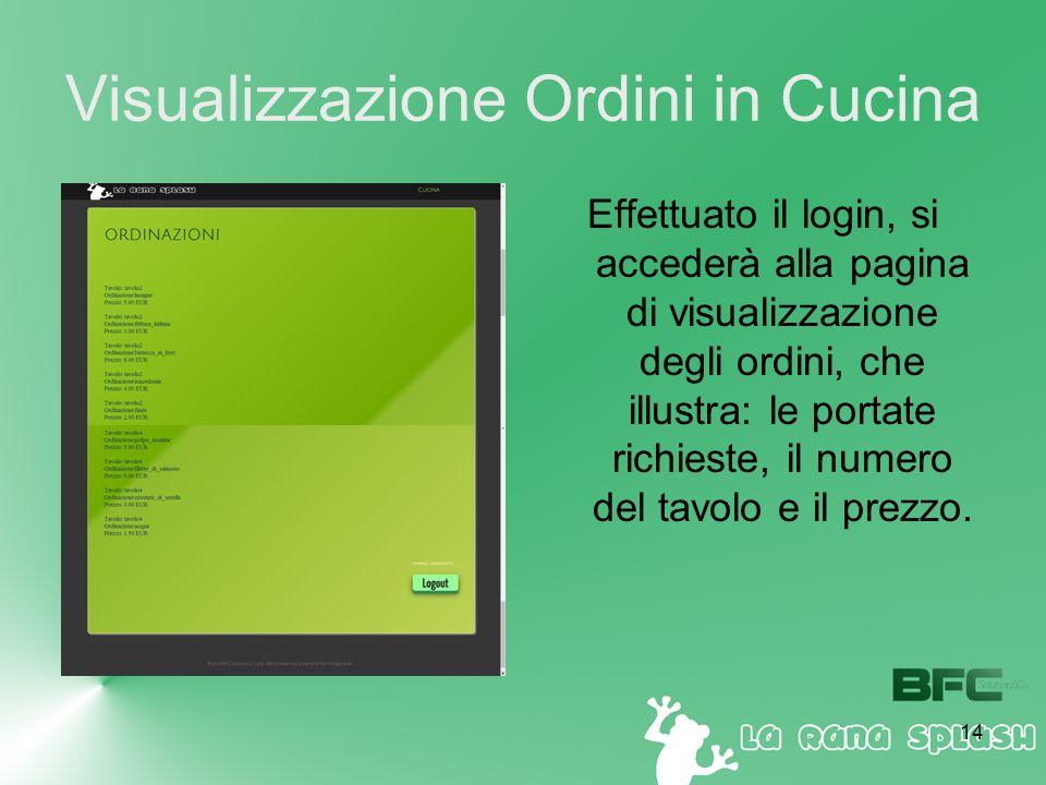 14 Visualizzazione Ordini in Cucina Effettuato il login, si accederà alla pagina di visualizzazione degli ordini, che illustra: le portate richieste, il numero del tavolo e il prezzo.