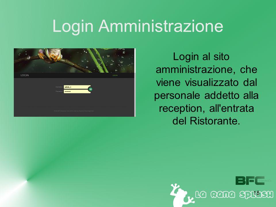 15 Login Amministrazione Login al sito amministrazione, che viene visualizzato dal personale addetto alla reception, all entrata del Ristorante.