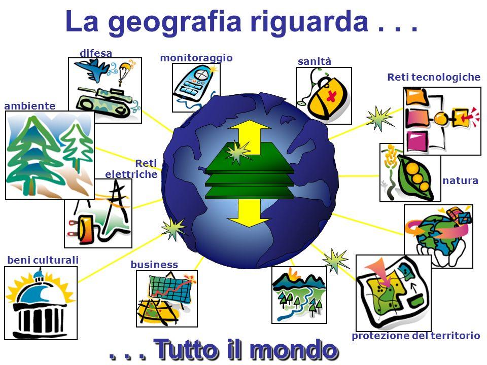 La geografia riguarda...... Tutto il mondo ambiente difesa sanità Reti tecnologiche natura protezione del territorio business beni culturali Reti elet
