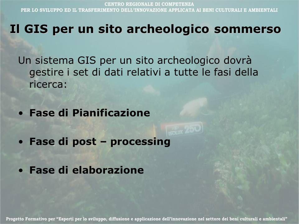 Il GIS per un sito archeologico sommerso Un sistema GIS per un sito archeologico dovrà gestire i set di dati relativi a tutte le fasi della ricerca: F