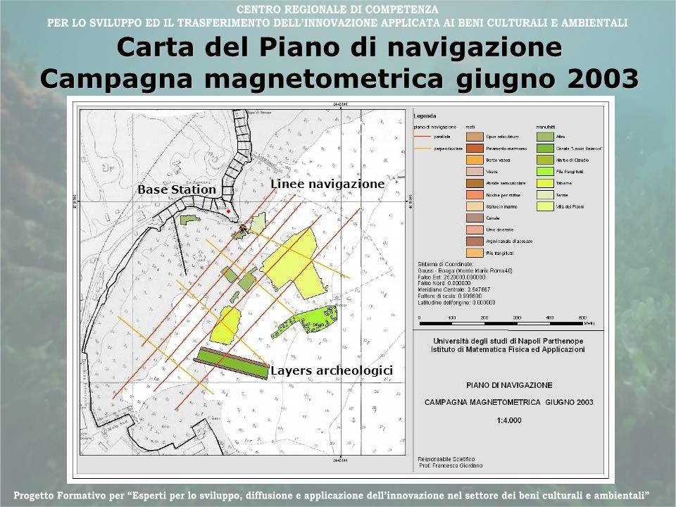 Carta del Piano di navigazione Campagna magnetometrica giugno 2003 Base Station Linee navigazione Layers archeologici