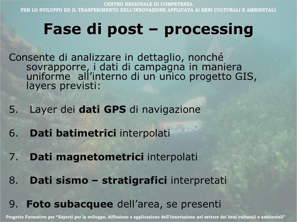 Fase di post – processing Consente di analizzare in dettaglio, nonché sovrapporre, i dati di campagna in maniera uniforme allinterno di un unico proge