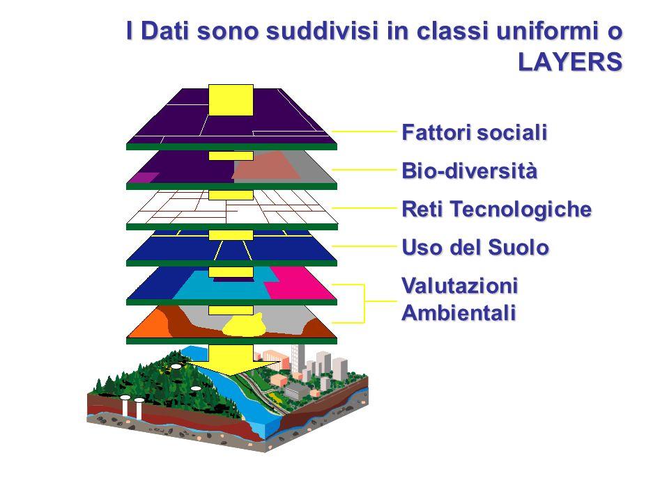 I Dati sono suddivisi in classi uniformi o LAYERS Fattori sociali Bio-diversità Reti Tecnologiche Uso del Suolo ValutazioniAmbientali