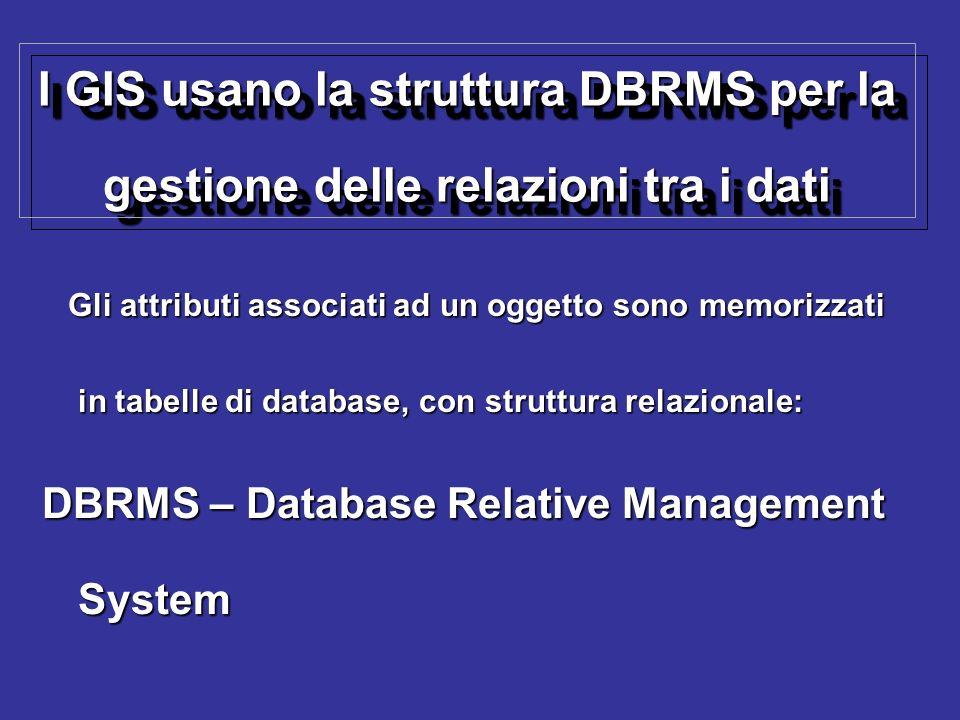 Gli attributi associati ad un oggetto sono memorizzati in tabelle di database, con struttura relazionale: DBRMS – Database Relative Management System