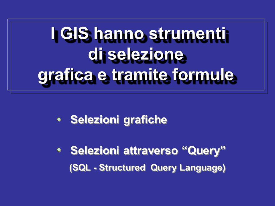Selezioni grafiche Selezioni attraverso Query (SQL - Structured Query Language) Selezioni grafiche Selezioni attraverso Query (SQL - Structured Query