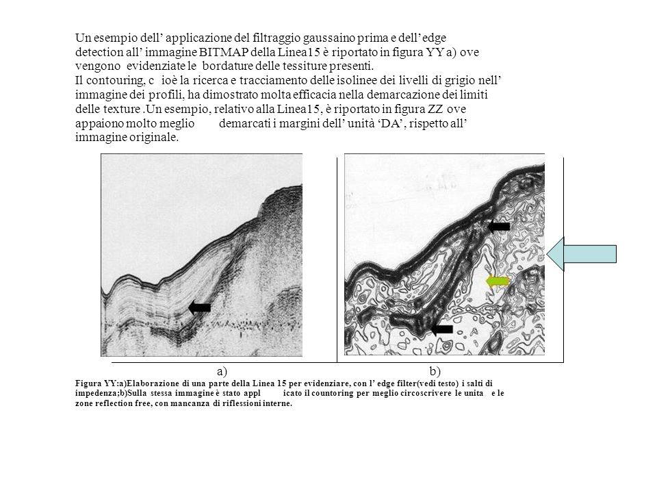 Un esempio dell applicazione del filtraggio gaussaino prima e delledge detection all immagine BITMAP della Linea15 è riportato in figura YY a) ove vengono evidenziate le bordature delle tessiture presenti.