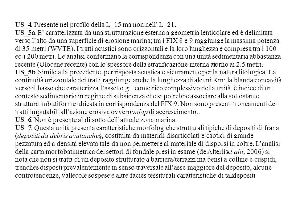 US_4. Presente nel profilo della L_15 ma non nell L_21.