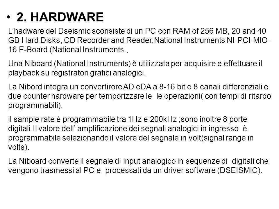 Aggiungendo uno o piu filtri numerici (digitali)sarà possibile editarne i paramentri come da fig.5.4
