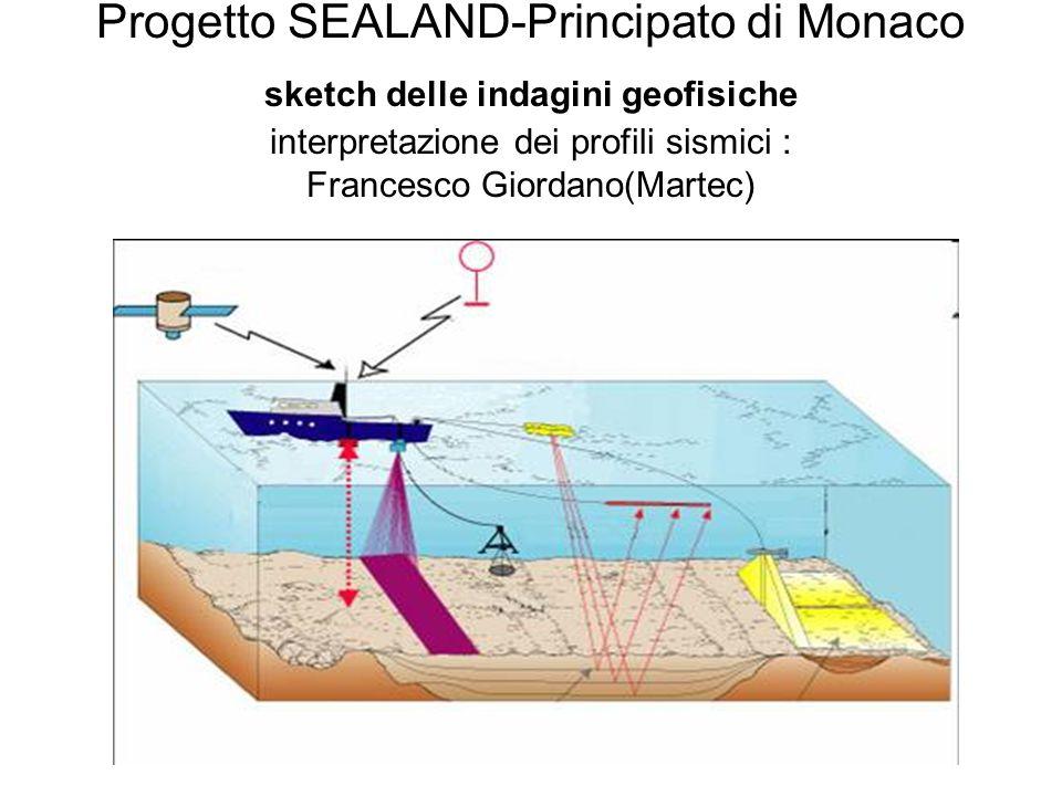Progetto SEALAND-Principato di Monaco sketch delle indagini geofisiche interpretazione dei profili sismici : Francesco Giordano(Martec)
