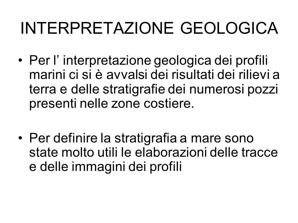 INTERPRETAZIONE GEOLOGICA Per l interpretazione geologica dei profili marini ci si è avvalsi dei risultati dei rilievi a terra e delle stratigrafie de
