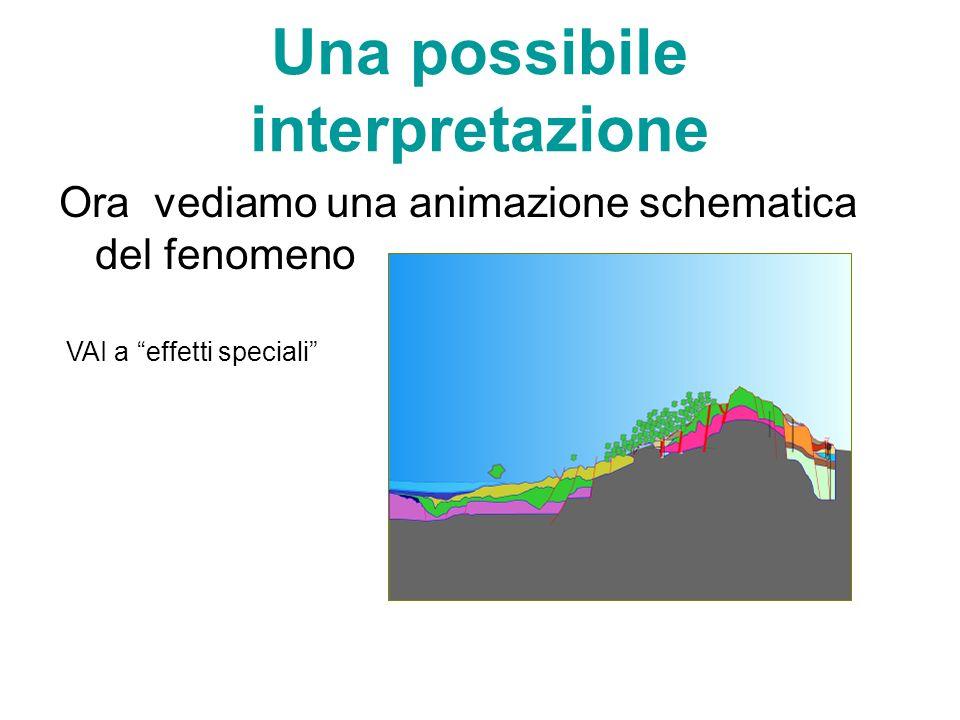 Ora vediamo una animazione schematica del fenomeno Una possibile interpretazione VAI a effetti speciali
