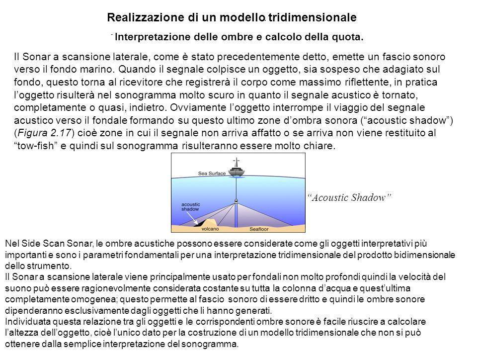 Realizzazione di un modello tridimensionale. - Interpretazione delle ombre e calcolo della quota. Acoustic Shadow Il Sonar a scansione laterale, come