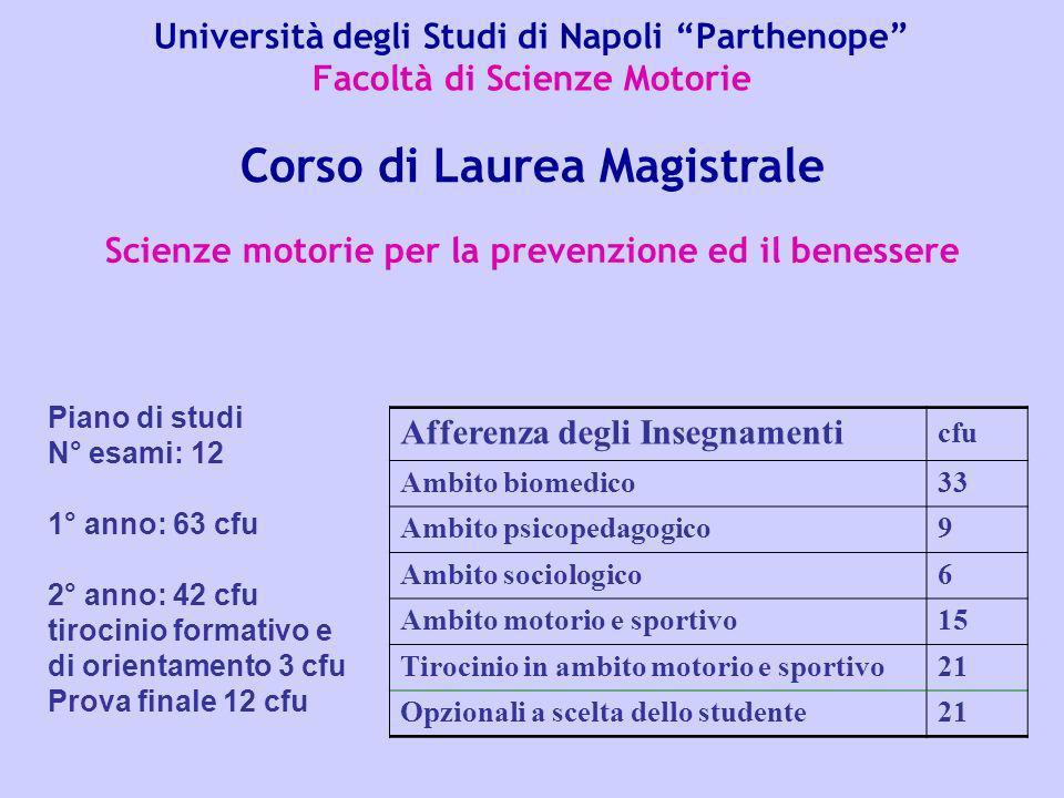 Università degli Studi di Napoli Parthenope Facoltà di Scienze Motorie Scienze motorie per la prevenzione ed il benessere Corso di Laurea Magistrale P