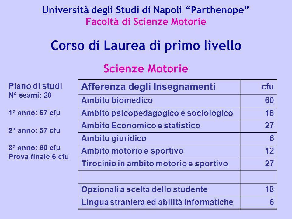 Università degli Studi di Napoli Parthenope Facoltà di Scienze Motorie Corso di Laurea di primo livello Scienze Motorie Piano di studi N° esami: 20 1°
