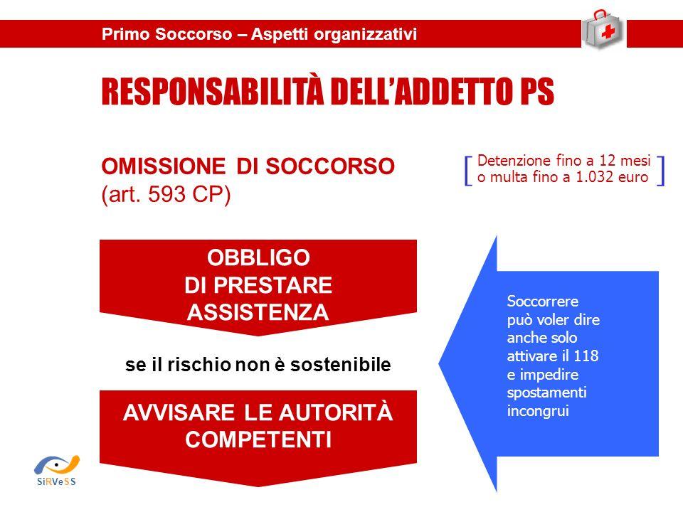 Detenzione fino a 12 mesi o multa fino a 1.032 euro OMISSIONE DI SOCCORSO (art.