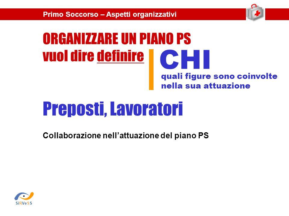 Collaborazione nellattuazione del piano PS Primo Soccorso – Aspetti organizzativi quali figure sono coinvolte nella sua attuazione ORGANIZZARE UN PIAN