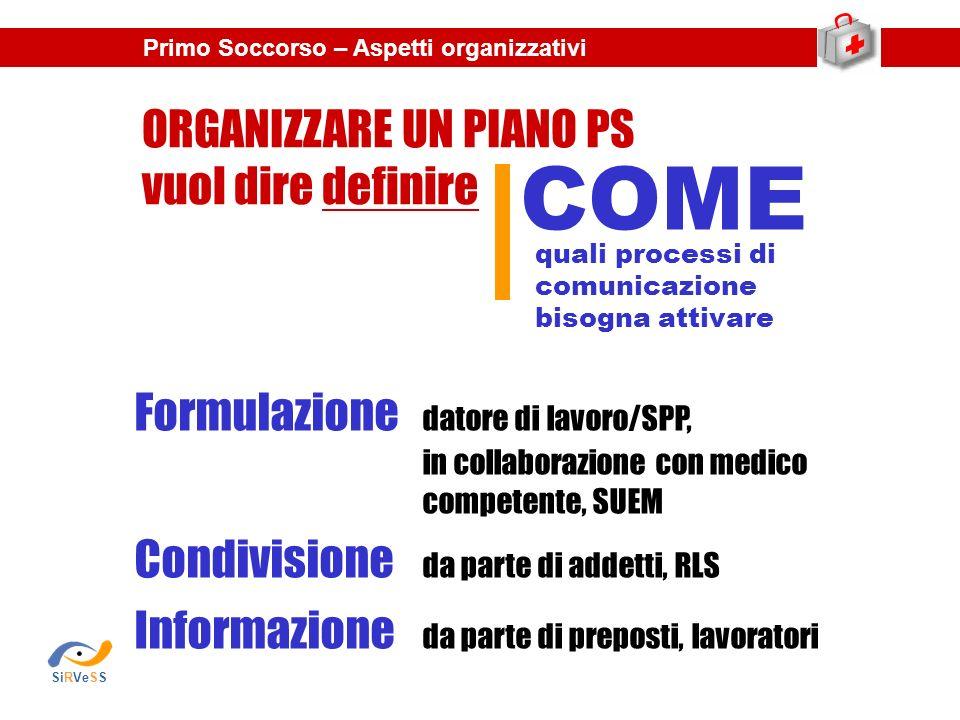 Primo Soccorso – Aspetti organizzativi quali processi di comunicazione bisogna attivare ORGANIZZARE UN PIANO PS vuol dire definire COME Formulazione d