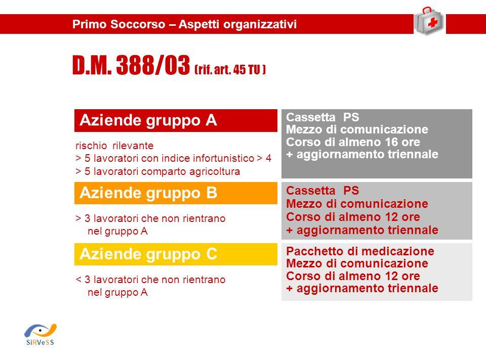D.M. 388/03 (rif. art. 45 TU ) Aziende gruppo A rischio rilevante > 5 lavoratori con indice infortunistico > 4 > 5 lavoratori comparto agricoltura Cas