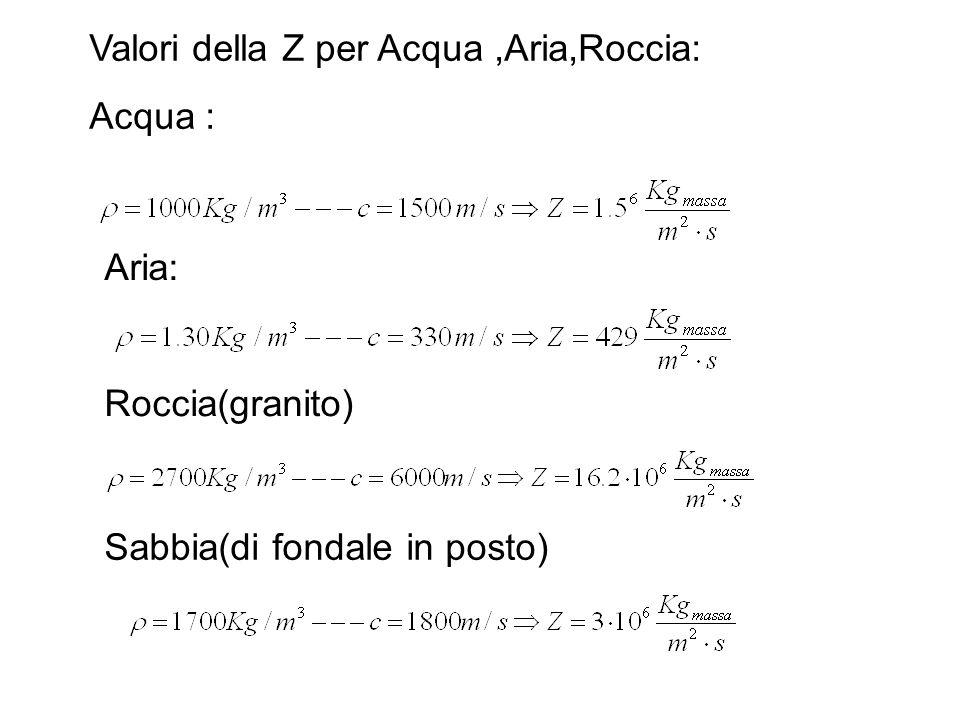 Valori della Z per Acqua,Aria,Roccia: Acqua : Aria: Roccia(granito) Sabbia(di fondale in posto)