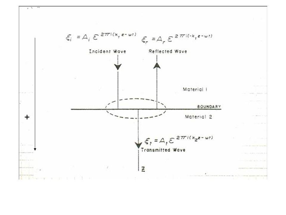 Dalla relazione 2A.3, nella slide 23,Continuita dello sforzo verticale e dello stress verticale,abbiamo due relazioni: