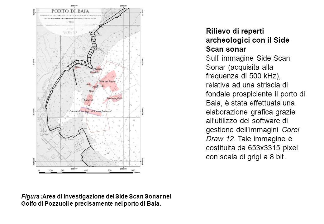 Rilievo di reperti archeologici con il Side Scan sonar Sull immagine Side Scan Sonar (acquisita alla frequenza di 500 kHz), relativa ad una striscia d