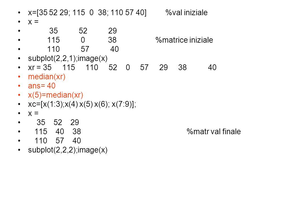 x=[35 52 29; 115 0 38; 110 57 40] %val iniziale x = 35 52 29 115 0 38%matrice iniziale 110 57 40 subplot(2,2,1);image(x) xr = 35 115 110 52 0 57 29 38