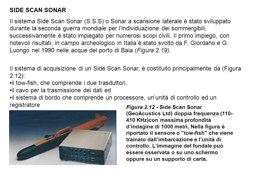 SIDE SCAN SONAR Il sistema Side Scan Sonar (S.S.S) o Sonar a scansione laterale è stato sviluppato durante la seconda guerra mondiale per lindividuazi