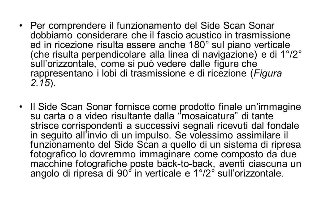 Per comprendere il funzionamento del Side Scan Sonar dobbiamo considerare che il fascio acustico in trasmissione ed in ricezione risulta essere anche