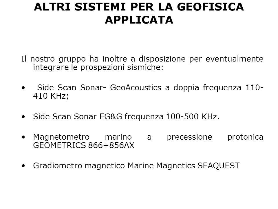 ALTRI SISTEMI PER LA GEOFISICA APPLICATA Il nostro gruppo ha inoltre a disposizione per eventualmente integrare le prospezioni sismiche: Side Scan Son