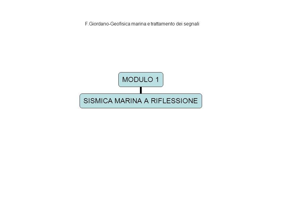 F.Giordano-Geofisica marina e trattamento dei segnali MODULO 1 SISMICA MARINA A RIFLESSIONE