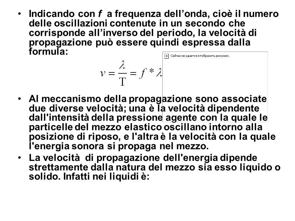 Indicando con f a frequenza dellonda, cioè il numero delle oscillazioni contenute in un secondo che corrisponde allinverso del periodo, la velocità di