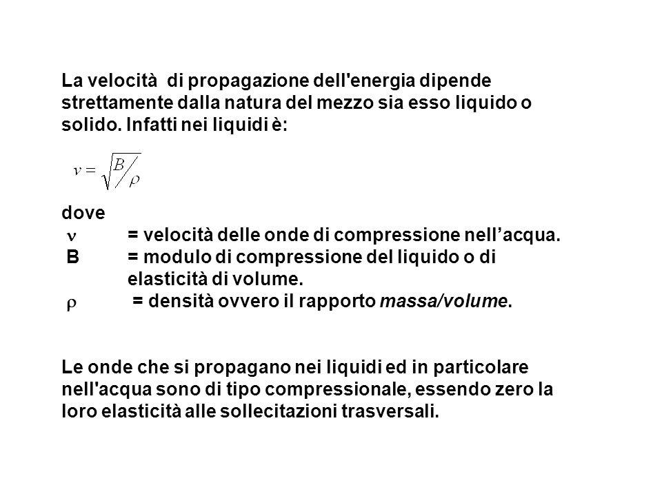 La velocità di propagazione dell'energia dipende strettamente dalla natura del mezzo sia esso liquido o solido. Infatti nei liquidi è: dove = velocità