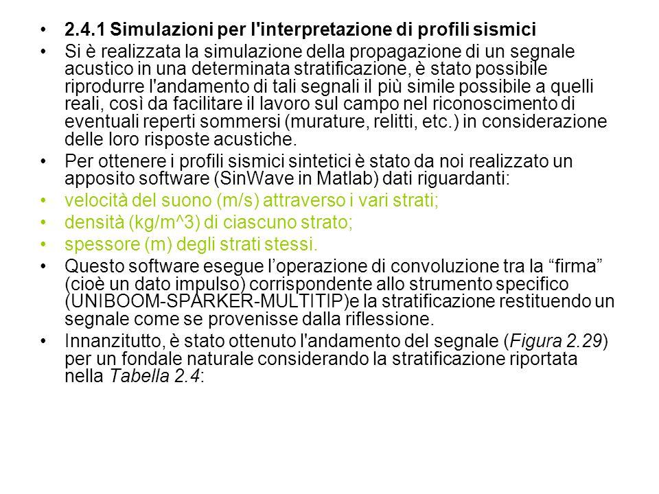 2.4.1 Simulazioni per l'interpretazione di profili sismici Si è realizzata la simulazione della propagazione di un segnale acustico in una determinata