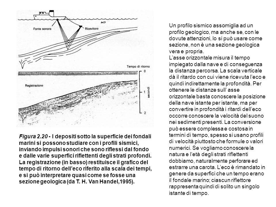 Un profilo sismico assomiglia ad un profilo geologico, ma anche se, con le dovute attenzioni, lo si può usare come sezione, non è una sezione geologic