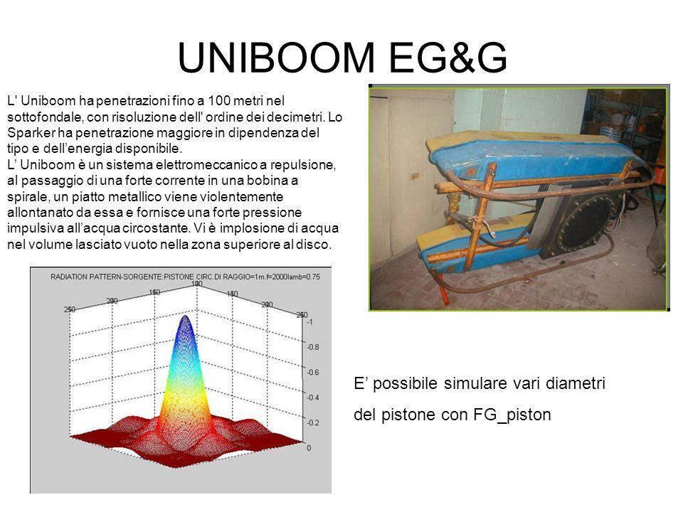 UNIBOOM EG&G E possibile simulare vari diametri del pistone con FG_piston L' Uniboom ha penetrazioni fino a 100 metri nel sottofondale, con risoluzion