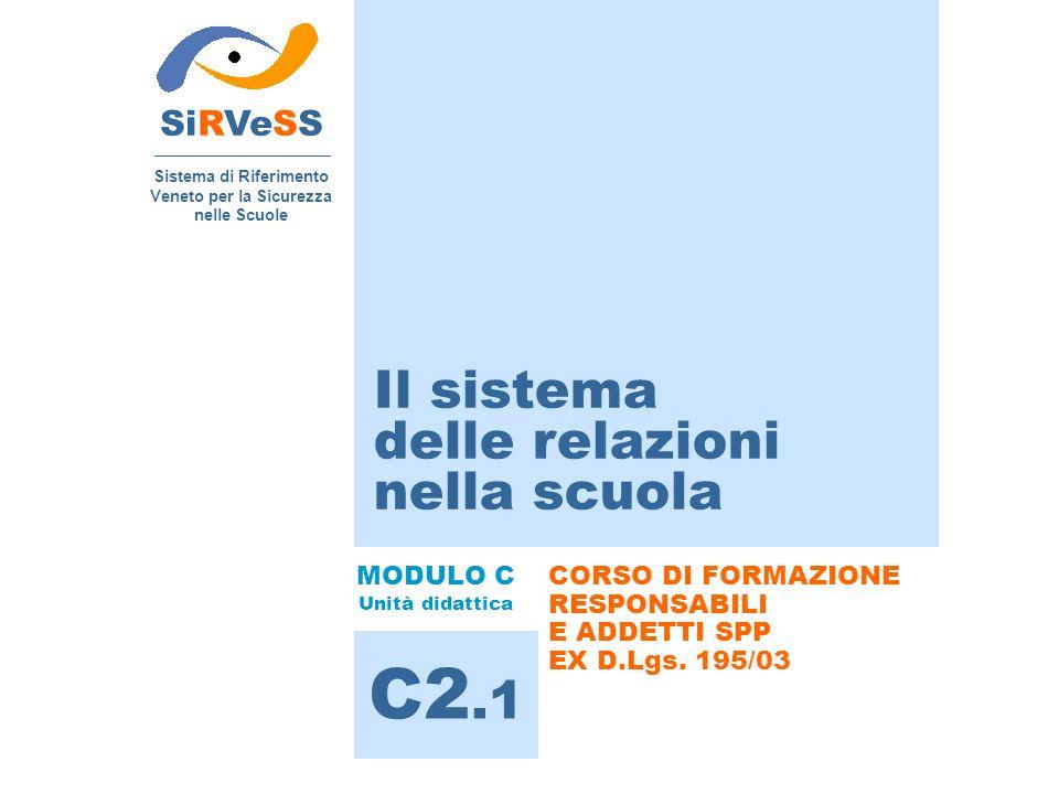 Il sistema delle relazioni nella scuola SiRVeSS Sistema di Riferimento Veneto per la Sicurezza nelle Scuole C2.1 MODULO C Unità didattica CORSO DI FOR
