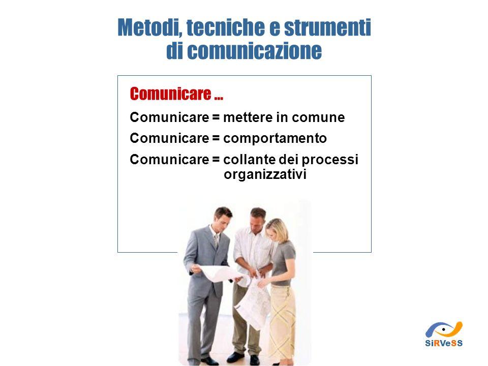 Metodi, tecniche e strumenti di comunicazione Comunicare … Comunicare = mettere in comune Comunicare = comportamento Comunicare = collante dei process