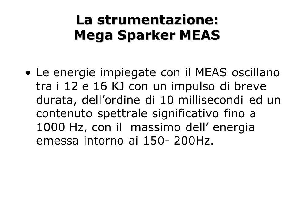 Le energie impiegate con il MEAS oscillano tra i 12 e 16 KJ con un impulso di breve durata, dellordine di 10 millisecondi ed un contenuto spettrale si