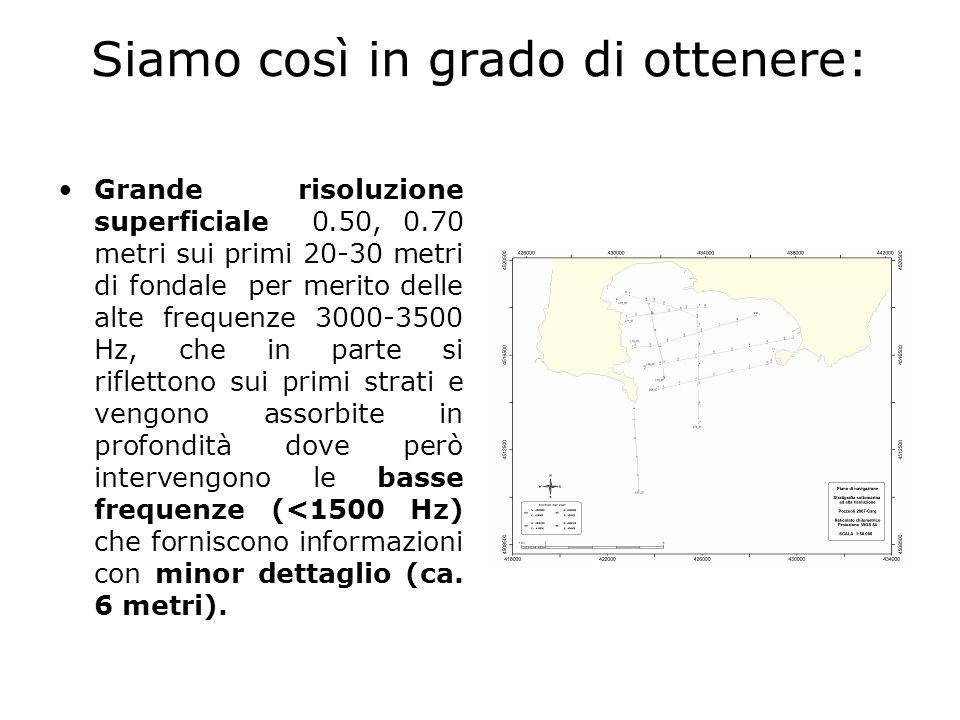 Siamo così in grado di ottenere: Grande risoluzione superficiale 0.50, 0.70 metri sui primi 20-30 metri di fondale per merito delle alte frequenze 300