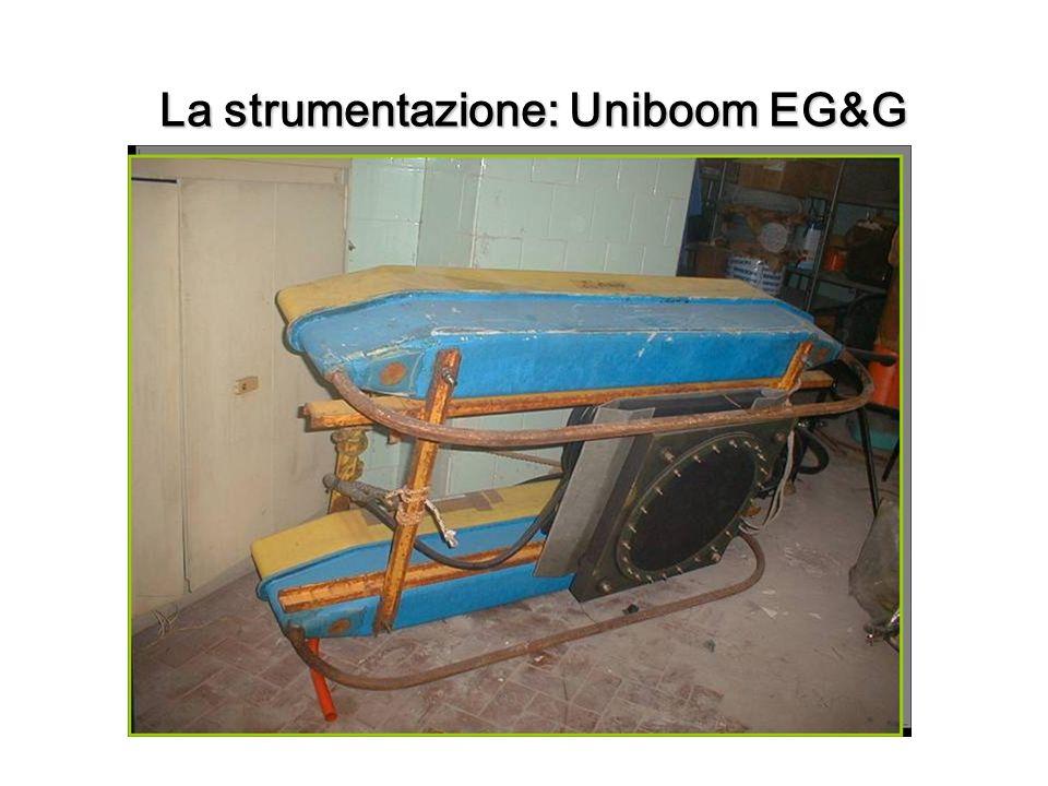 La strumentazione: Uniboom EG&G