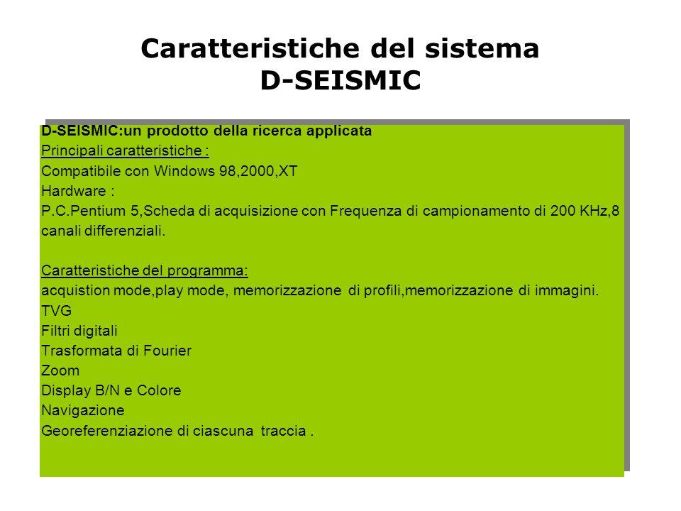 Caratteristiche del sistema D-SEISMIC D-SEISMIC:un prodotto della ricerca applicata Principali caratteristiche : Compatibile con Windows 98,2000,XT Hardware : P.C.Pentium 5,Scheda di acquisizione con Frequenza di campionamento di 200 KHz,8 canali differenziali.