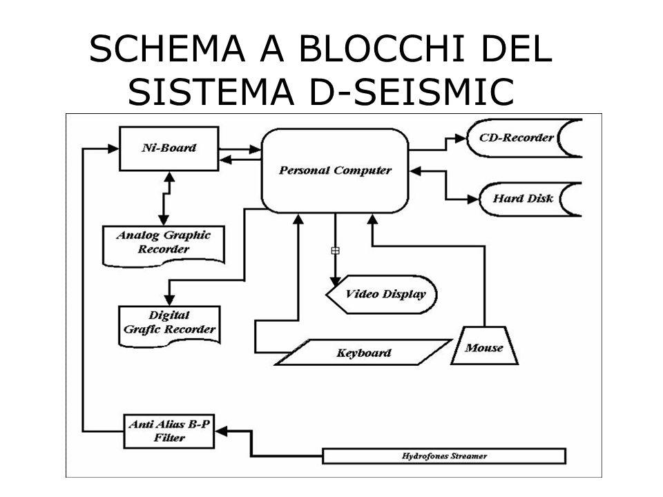 Linea_15_Ischia_ contoured