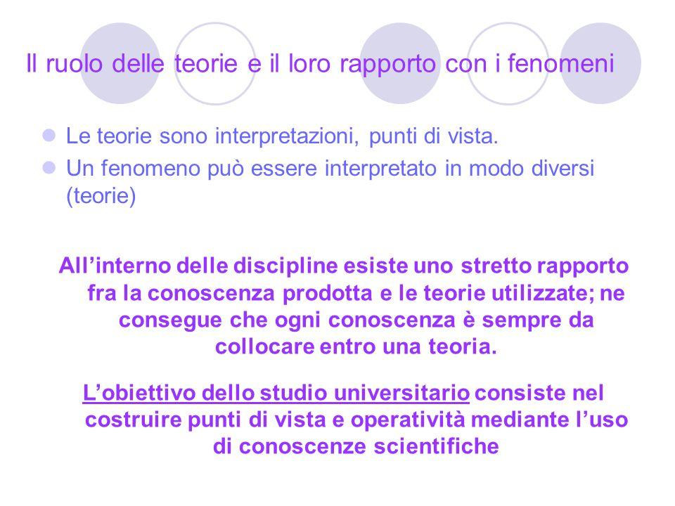 Il ruolo delle teorie e il loro rapporto con i fenomeni Le teorie sono interpretazioni, punti di vista.