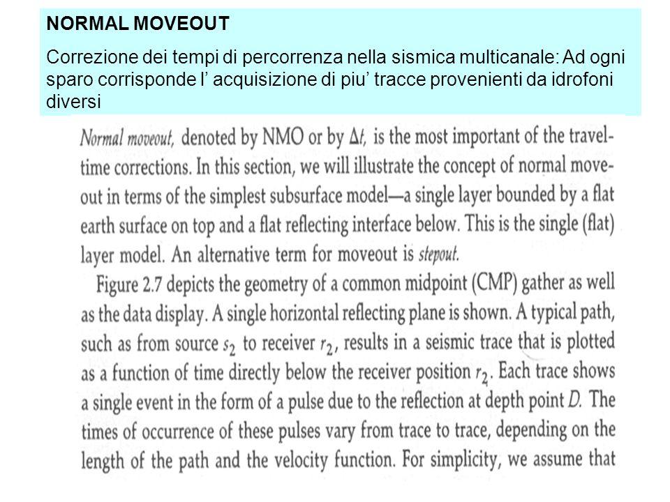 NORMAL MOVEOUT Correzione dei tempi di percorrenza nella sismica multicanale: Ad ogni sparo corrisponde l acquisizione di piu tracce provenienti da id
