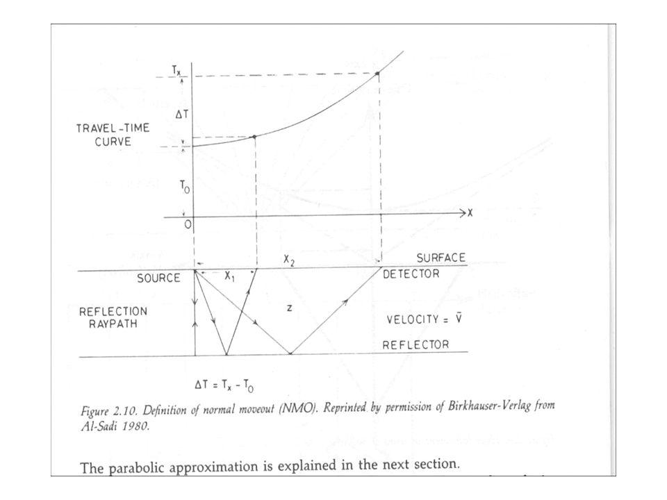 La velocità puo essere stimata attraverso la correlazione traccia traccia