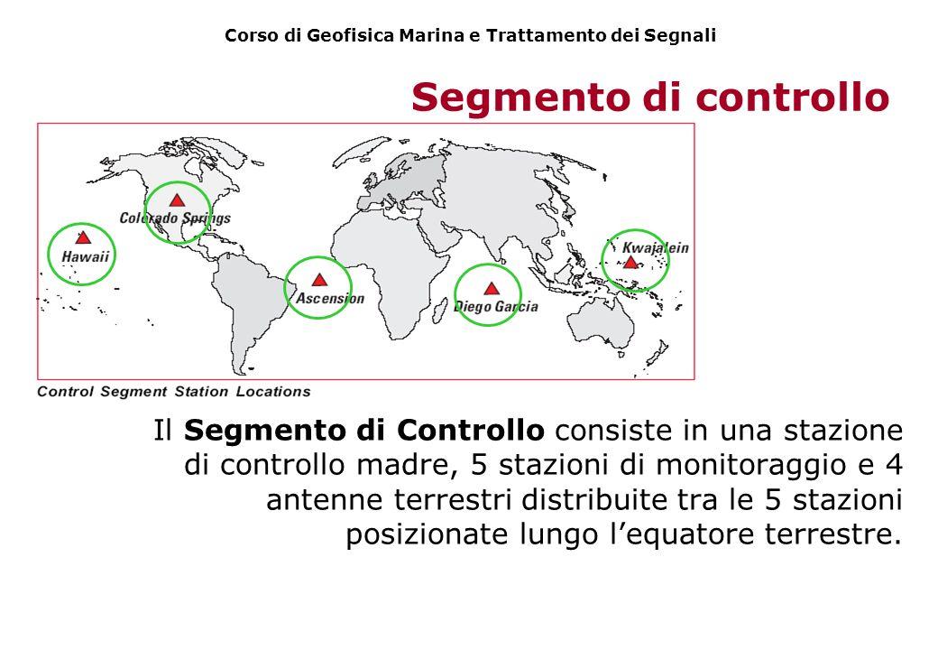 Il Segmento di Controllo consiste in una stazione di controllo madre, 5 stazioni di monitoraggio e 4 antenne terrestri distribuite tra le 5 stazioni p