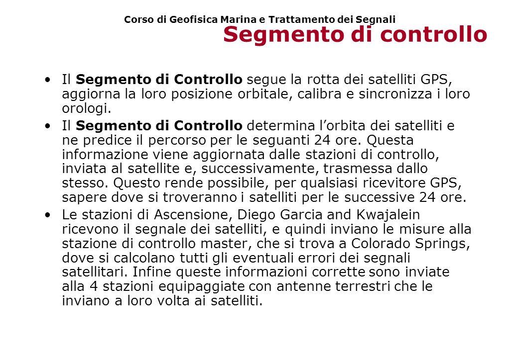 Il Segmento di Controllo segue la rotta dei satelliti GPS, aggiorna la loro posizione orbitale, calibra e sincronizza i loro orologi. Il Segmento di C