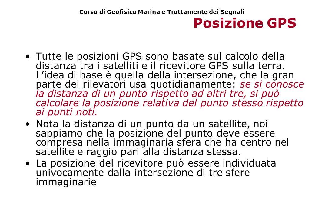 Posizione GPS Tutte le posizioni GPS sono basate sul calcolo della distanza tra i satelliti e il ricevitore GPS sulla terra. Lidea di base è quella de